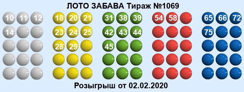 Тираж 1069