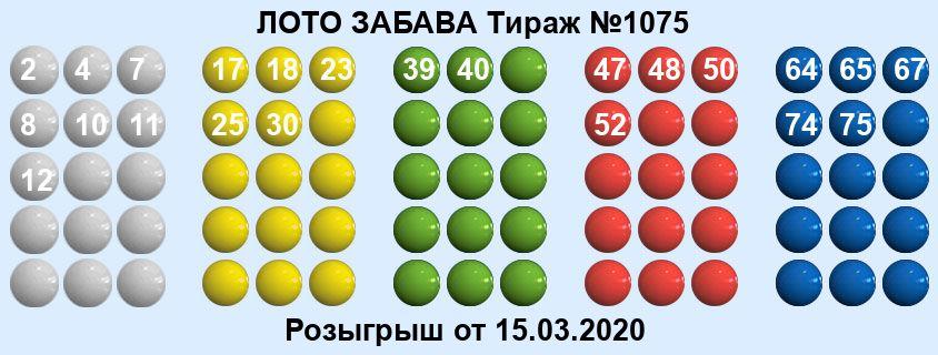 Тираж 1075