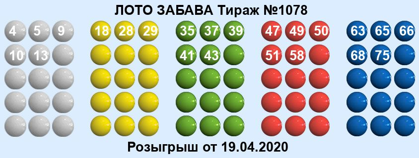 Тираж 1078