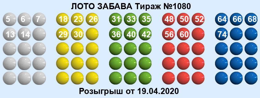 Тираж 1080