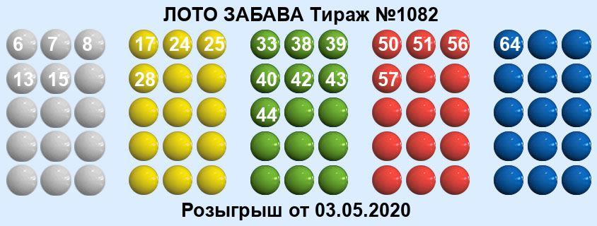Тираж 1082