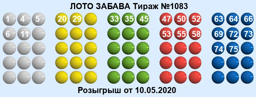 Тираж 1083