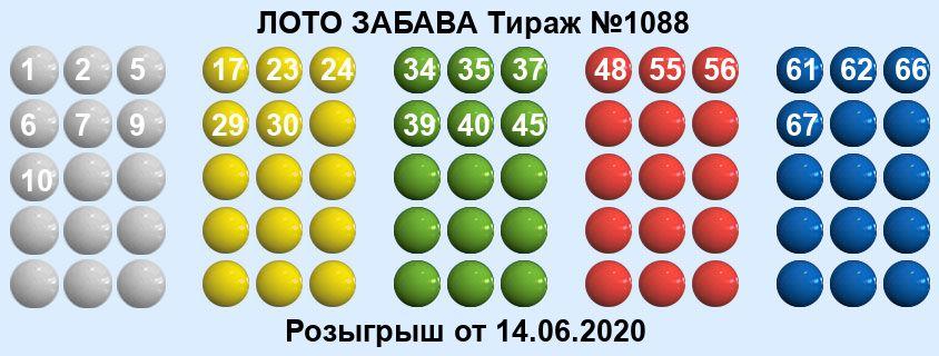 Тираж 1088