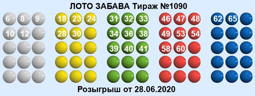 Тираж 1090