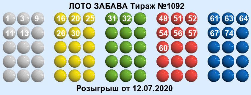 Тираж 1092