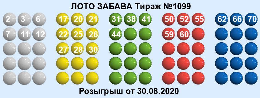 Тираж 1099