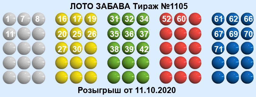 Тираж 1105